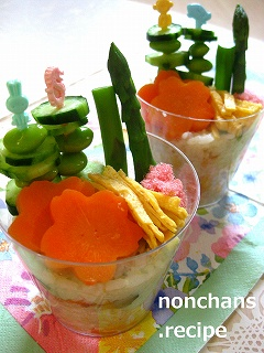 2018.3.05nonchansカップ寿司